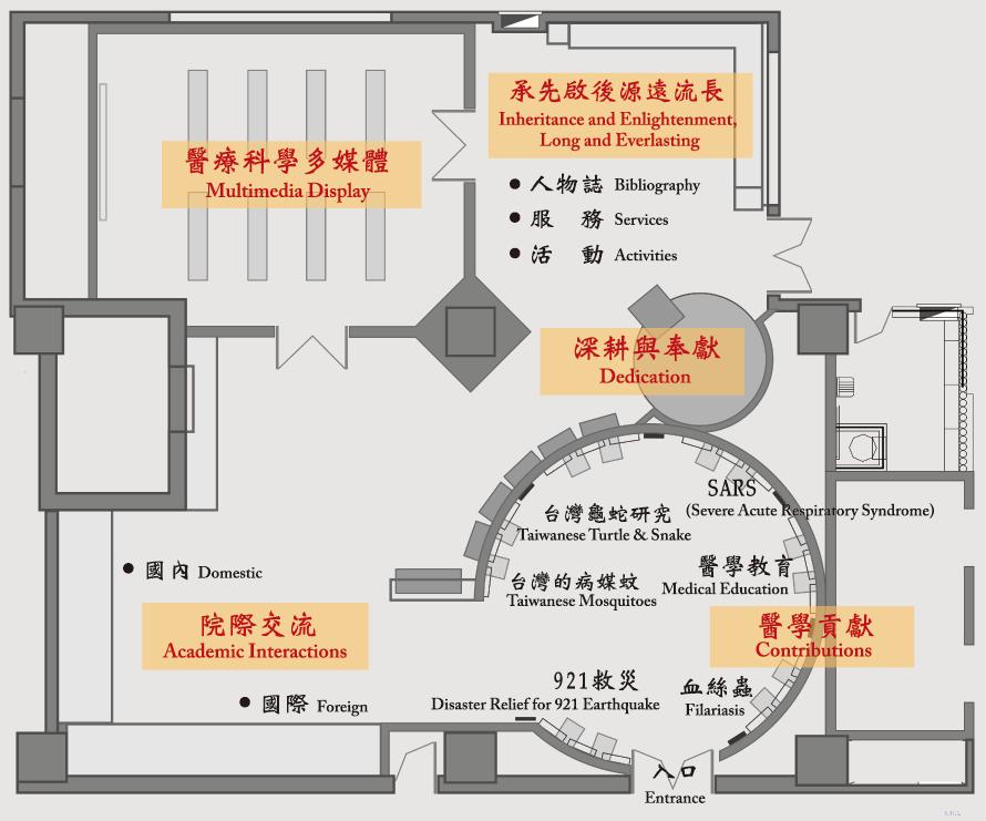 院史館導覽圖